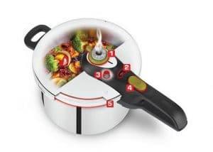Tefal Schnellkochtopf wie funktioniert er und was kann man darin kochen